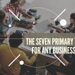 The Seven Primary Tasks For Any Dearborn and Detroit Business Team